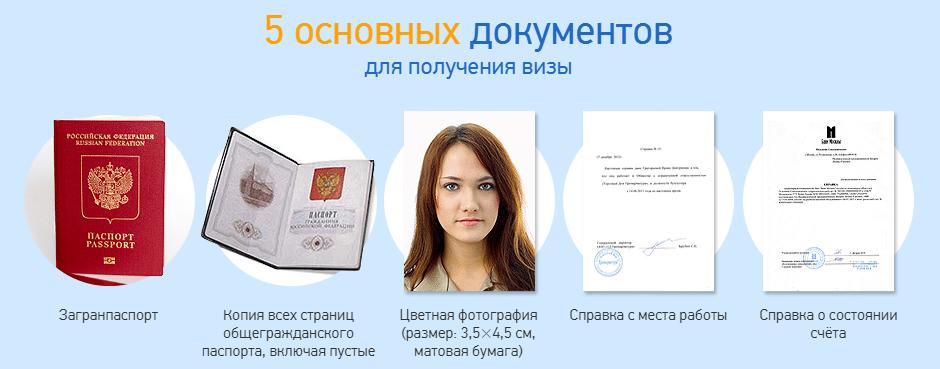 Документы на визу в Грецию для россиян