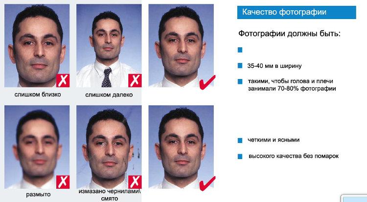 Требования к фотографии для польской визы